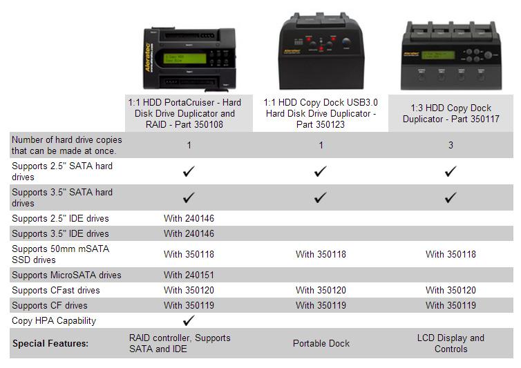 Aleratec Small Office Hard Drive Duplicator Info